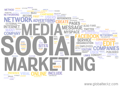 How social media marketing helps businesess
